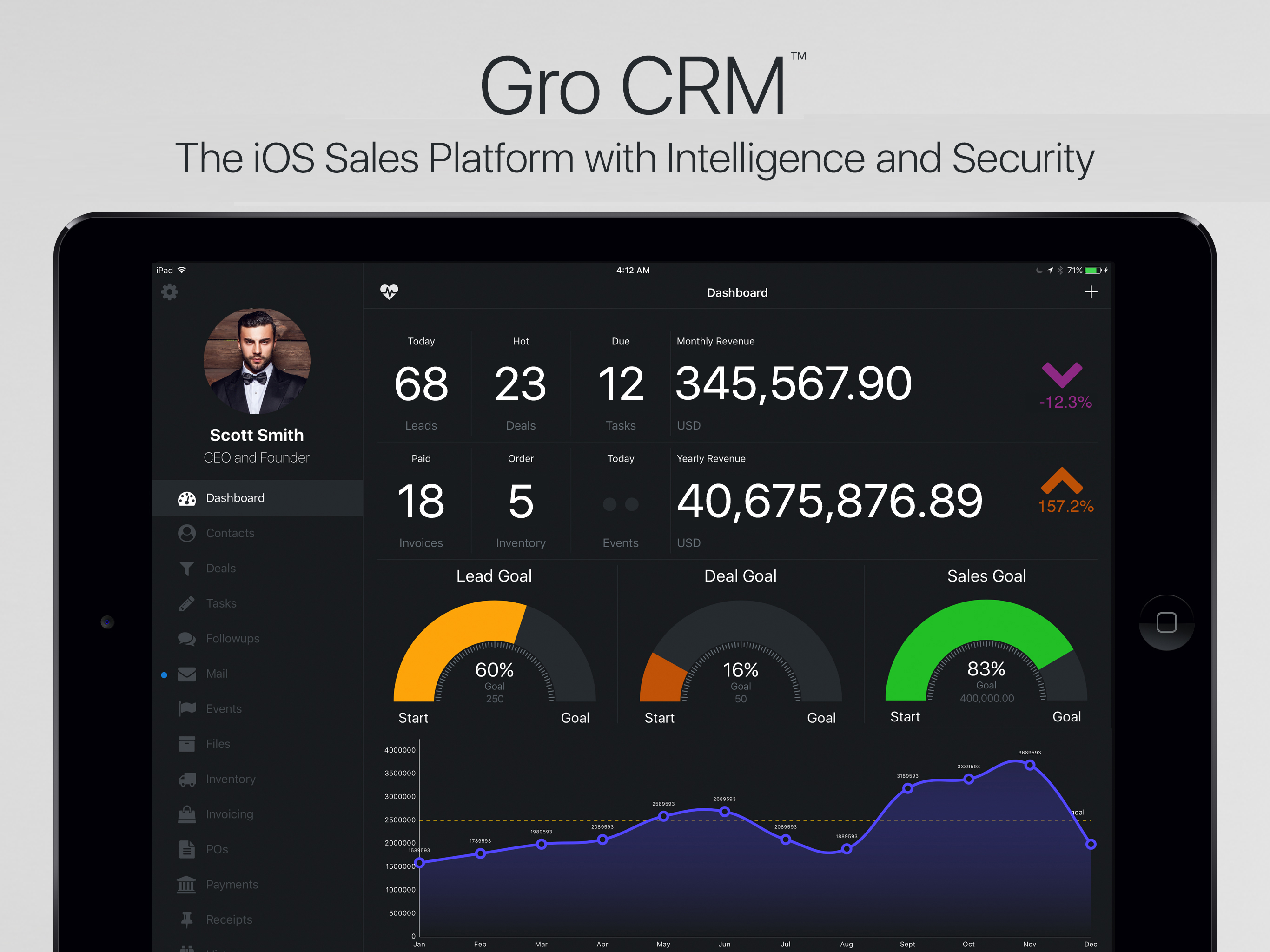 Gro Software Introduce Enterprise Class CRM Sales Platform for iOS Image